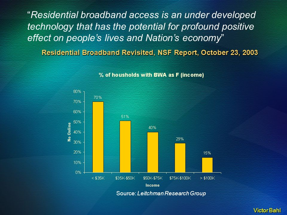 Victor Bahl Source: Leitchman Research Group Residential broadband access is an under developed technology that has the potential for profound positive effect on peoples lives and Nations economy Residential Broadband Revisited, NSF Report, October 23, 2003