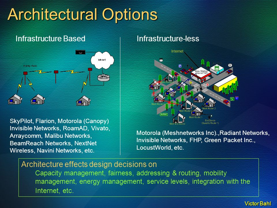 Victor Bahl Architectural Options SkyPilot, Flarion, Motorola (Canopy) Invisible Networks, RoamAD, Vivato, Arraycomm, Malibu Networks, BeamReach Networks, NextNet Wireless, Navini Networks, etc.