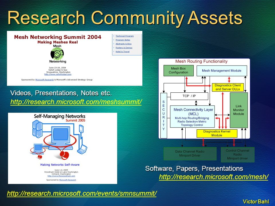 Victor Bahl Research Community Assets Videos, Presentations, Notes etc.