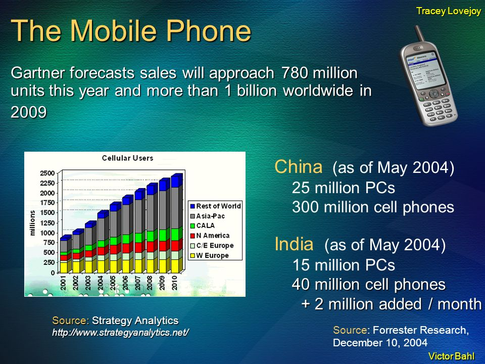 Victor Bahl The Mobile Phone Gartner forecasts sales will approach 780 million units this year and more than 1 billion worldwide in 2009 Gartner forecasts sales will approach 780 million units this year and more than 1 billion worldwide in 2009 China (as of May 2004) 25 million PCs 300 million cell phones India (as of May 2004) 15 million PCs 40 million cell phones + 2 million added / month + 2 million added / month Tracey Lovejoy Source: Strategy Analytics http://www.strategyanalytics.net/ Source: Forrester Research, December 10, 2004
