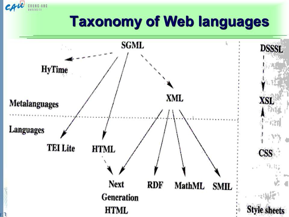 20 Taxonomy of Web languages