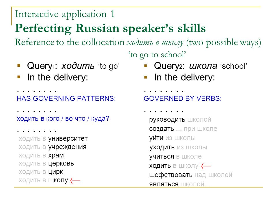 Interactive application 1 Perfecting Russian speakers skills Reference to the collocation ходить в школу (two possible ways) to go to school Query 1 : ходить to go In the delivery:....