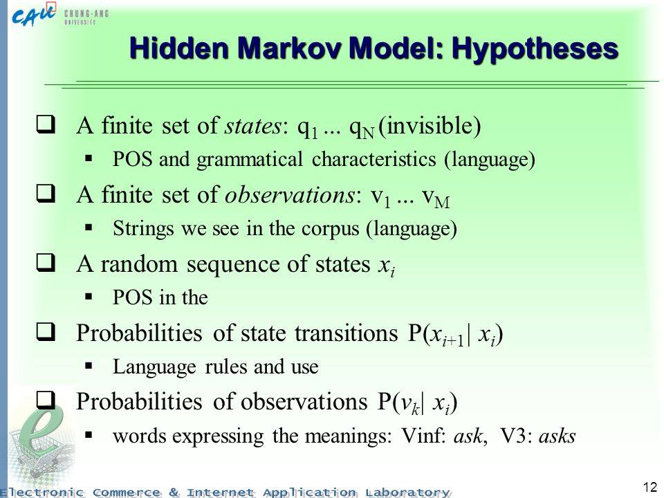 12 Hidden Markov Model: Hypotheses A finite set of states: q 1...
