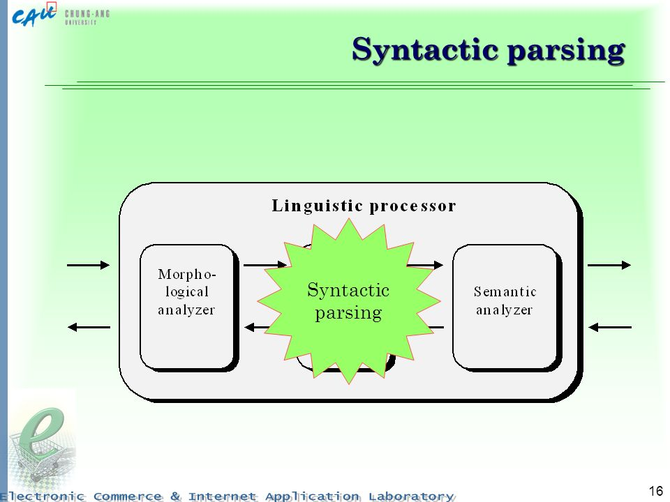 16 Syntactic parsing