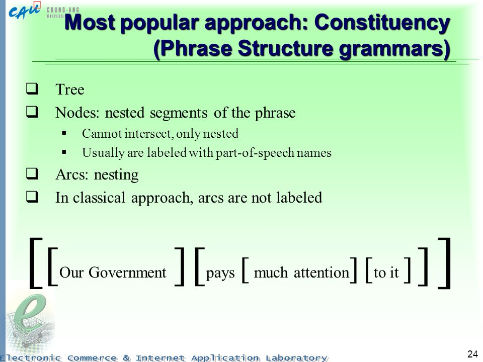 24 Most popular approach: Constituency (Phrase Structure grammars) Tree Nodes: nested segments of the phrase Cannot intersect, only nested Usually are labeled with part-of-speech names Arcs: nesting In classical approach, arcs are not labeled [ [ Our Government ] [ pays [ much attention ] [ to it ] ] ]