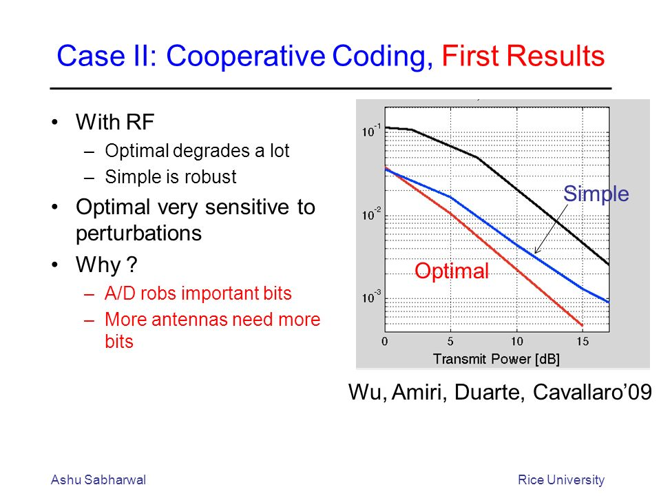 Case II: Cooperative Coding, First Results With RF –Optimal degrades a lot –Simple is robust Optimal very sensitive to perturbations Why .