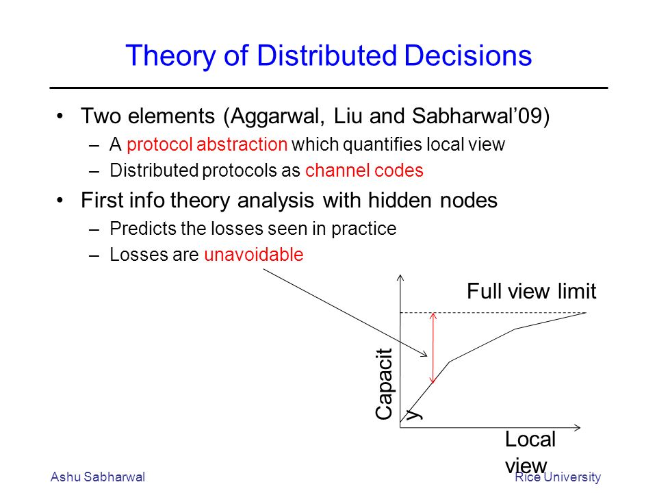 Theory of Distributed Decisions Two elements (Aggarwal, Liu and Sabharwal09) –A protocol abstraction which quantifies local view –Distributed protocols as channel codes First info theory analysis with hidden nodes –Predicts the losses seen in practice –Losses are unavoidable Ashu SabharwalRice University Local view Full view limit Capacit y