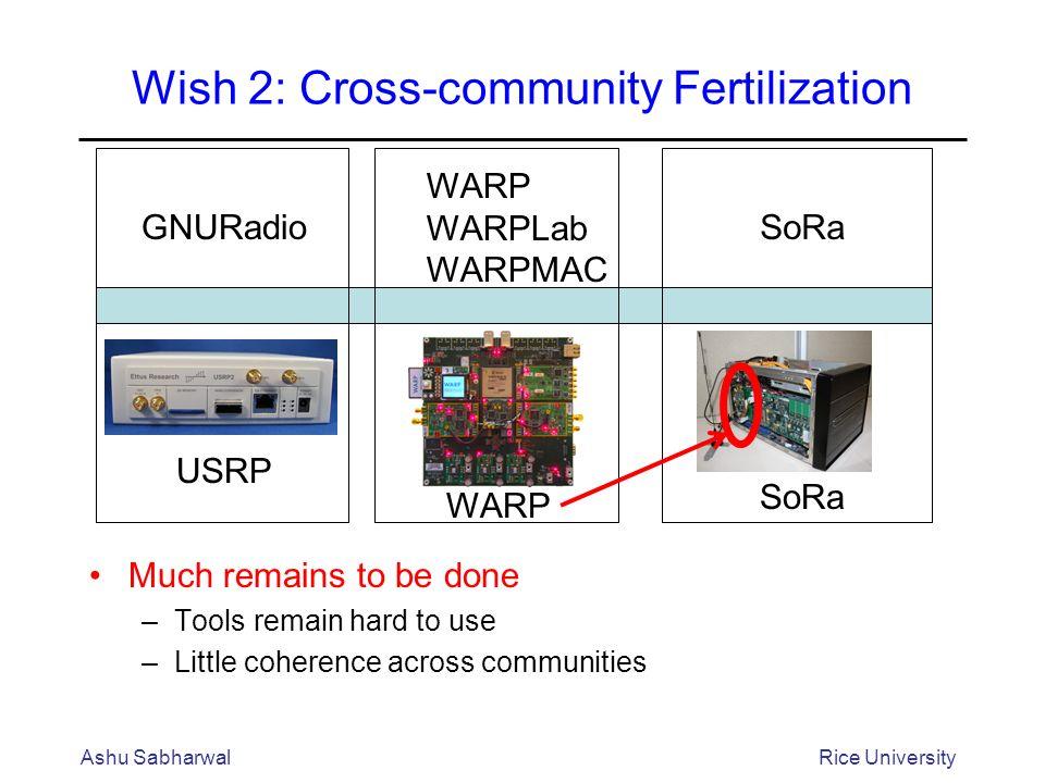 Wish 2: Cross-community Fertilization Ashu SabharwalRice University USRP WARP SoRa WARP WARPLab WARPMAC GNURadioSoRa Much remains to be done –Tools remain hard to use –Little coherence across communities