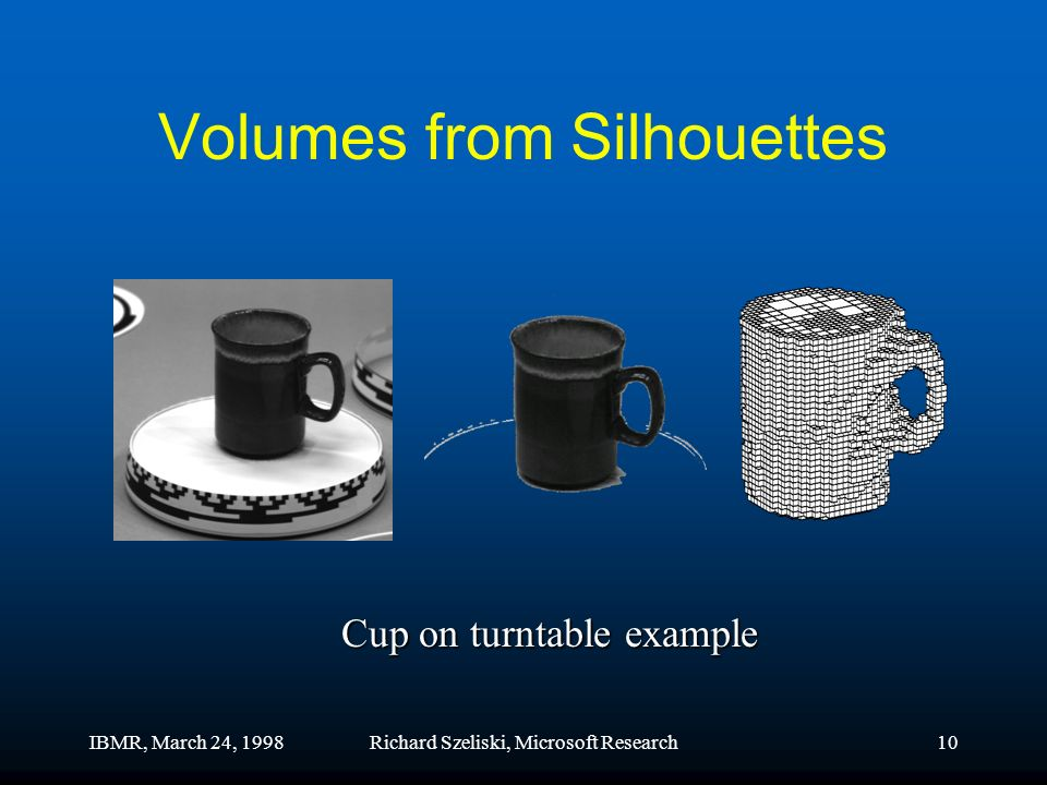 IBMR, March 24, 1998Richard Szeliski, Microsoft Research10 Volumes from Silhouettes Cup on turntable example