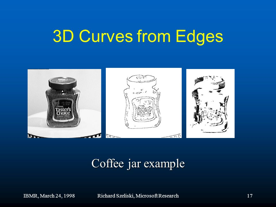 IBMR, March 24, 1998Richard Szeliski, Microsoft Research17 3D Curves from Edges Coffee jar example