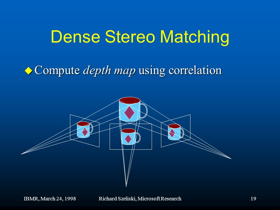 IBMR, March 24, 1998Richard Szeliski, Microsoft Research19 Dense Stereo Matching u Compute depth map using correlation