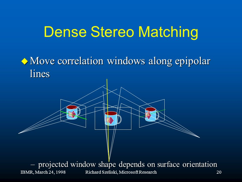 IBMR, March 24, 1998Richard Szeliski, Microsoft Research20 Dense Stereo Matching u Move correlation windows along epipolar lines –projected window shape depends on surface orientation