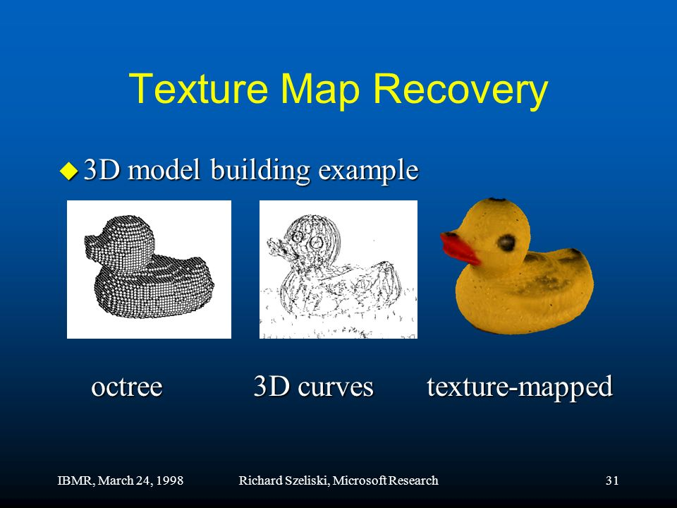 IBMR, March 24, 1998Richard Szeliski, Microsoft Research31 Texture Map Recovery u 3D model building example octree 3D curves texture-mapped