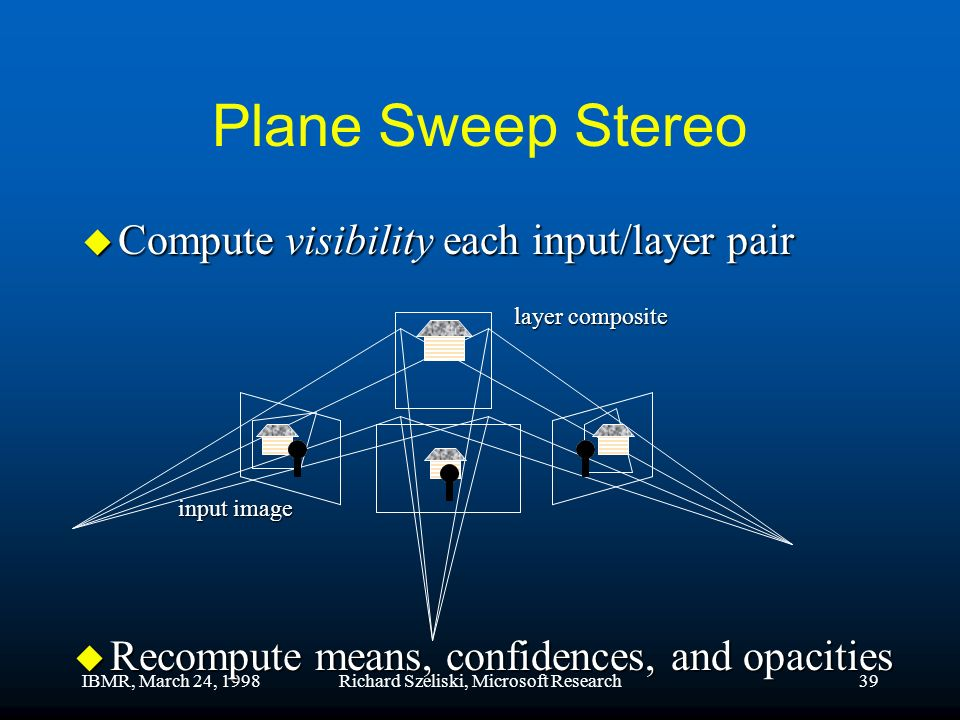 IBMR, March 24, 1998Richard Szeliski, Microsoft Research39 Plane Sweep Stereo u Compute visibility each input/layer pair u Recompute means, confidences, and opacities input image layer composite