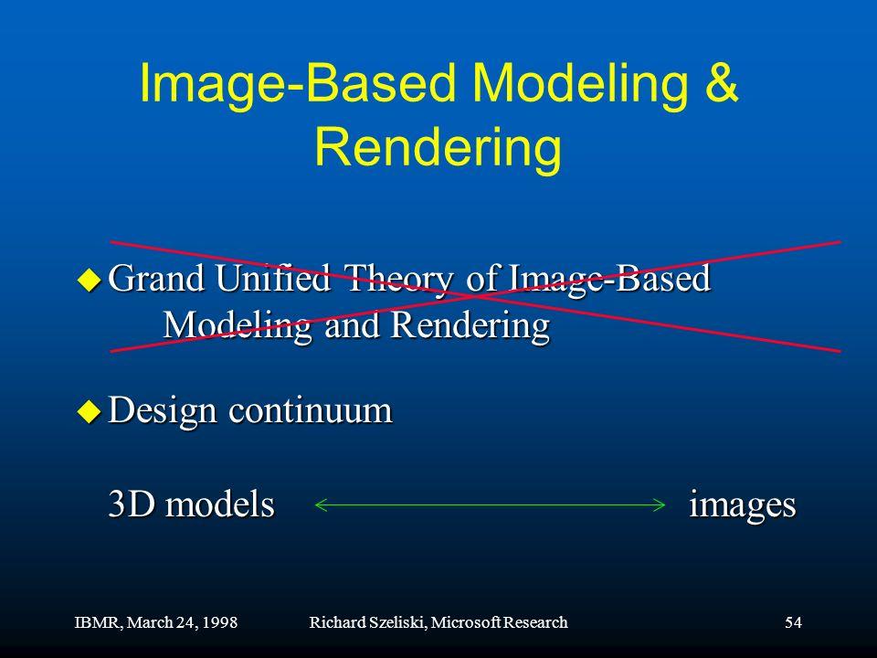 IBMR, March 24, 1998Richard Szeliski, Microsoft Research54 Image-Based Modeling & Rendering u Grand Unified Theory of Image-Based Modeling and Rendering u Design continuum 3D modelsimages