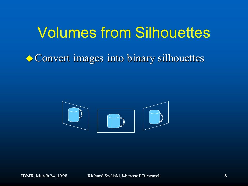 IBMR, March 24, 1998Richard Szeliski, Microsoft Research8 Volumes from Silhouettes u Convert images into binary silhouettes