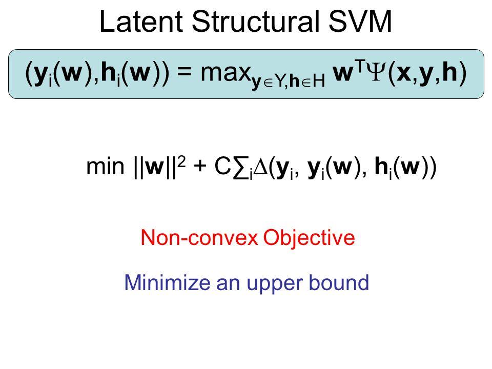 Latent Structural SVM (y i (w),h i (w)) = max y Y,h H w T (x,y,h) min ||w|| 2 + C i (y i, y i (w), h i (w)) Non-convex Objective Minimize an upper bound