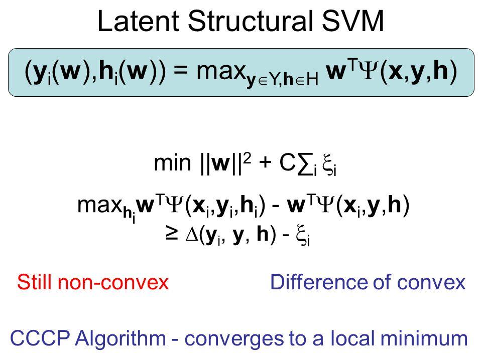 Latent Structural SVM min ||w|| 2 + C i i max h i w T (x i,y i,h i ) - w T (x i,y,h) (y i, y, h) - i Still non-convexDifference of convex CCCP Algorithm - converges to a local minimum (y i (w),h i (w)) = max y Y,h H w T (x,y,h)