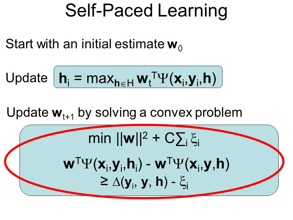 Self-Paced Learning Start with an initial estimate w 0 Update Update w t+1 by solving a convex problem min ||w|| 2 + C i i w T (x i,y i,h i ) - w T (x