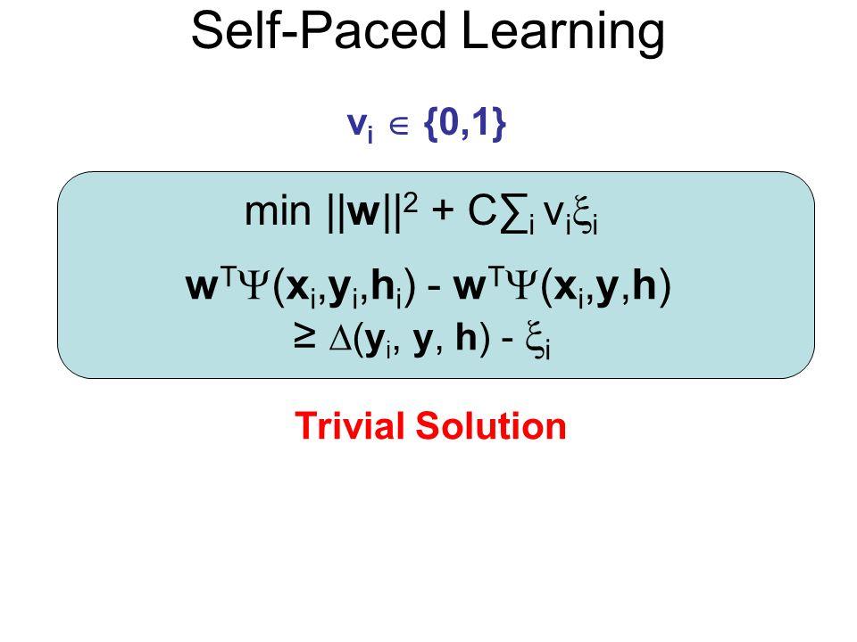 Self-Paced Learning min ||w|| 2 + C i v i i w T (x i,y i,h i ) - w T (x i,y,h) (y i, y, h) - i v i {0,1} Trivial Solution