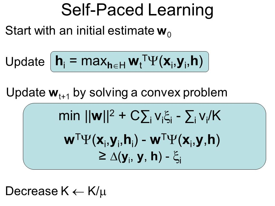 Self-Paced Learning Start with an initial estimate w 0 Update Update w t+1 by solving a convex problem min ||w|| 2 + C i v i i - i v i /K w T (x i,y i
