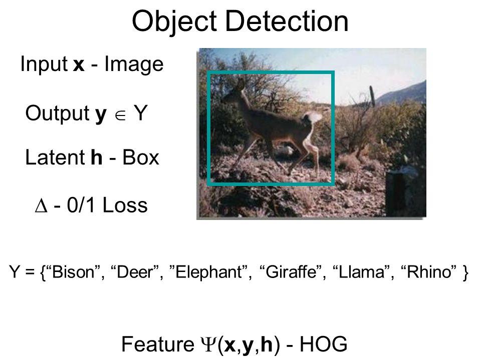 Object Detection Feature (x,y,h) - HOG Input x - Image Output y Y Latent h - Box - 0/1 Loss Y = {Bison, Deer, Elephant, Giraffe, Llama, Rhino }