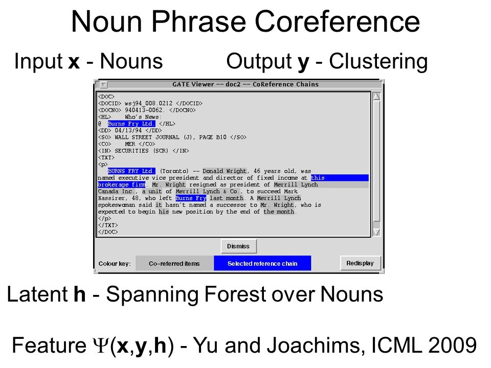 Noun Phrase Coreference Feature (x,y,h) - Yu and Joachims, ICML 2009 Input x - NounsOutput y - Clustering Latent h - Spanning Forest over Nouns