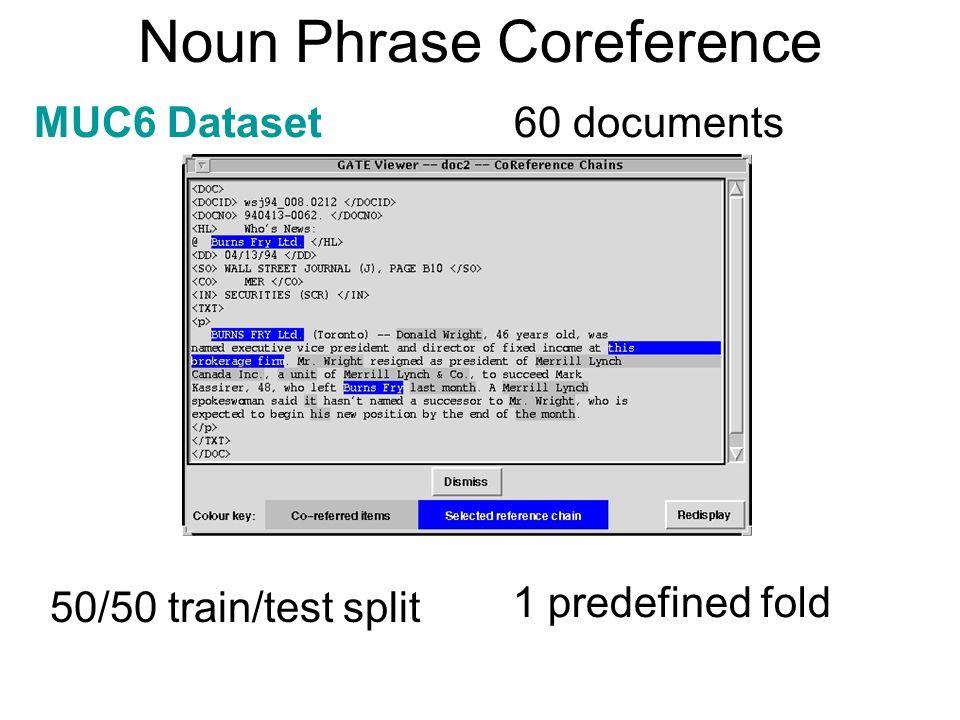 Noun Phrase Coreference 60 documents 50/50 train/test split 1 predefined fold MUC6 Dataset