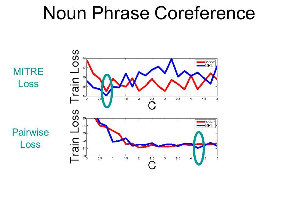 Noun Phrase Coreference MITRE Loss Pairwise Loss SPL