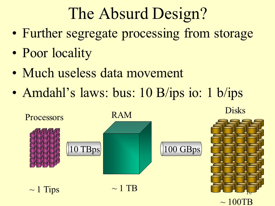 10 The Absurd Design? Further segregate processing from storage Poor locality Much useless data movement Amdahls laws: bus: 10 B/ips io: 1 b/ips Proce