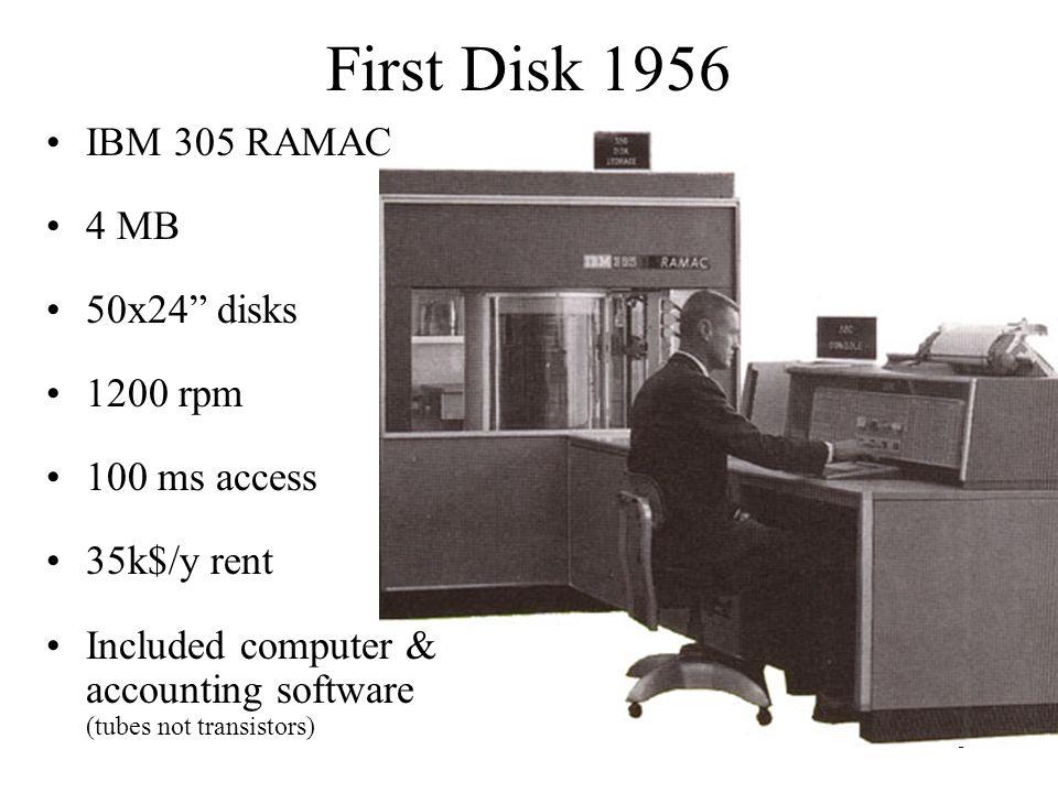 74 320 GB, 2k$ (now) 4x80 GB IDE (2 hot plugable) –(1,000$) SCSI-IDE bridge –200k$ Box –500 Mhz cpu –256 MB SRAM –Fan, power, Enet –700$ Or 8 disks/box 640 GB for ~3K$ ( or 300 GB RAID)