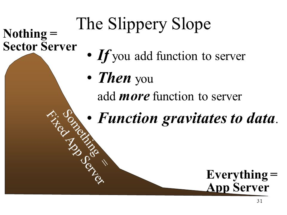 31 The Slippery Slope If you add function to server Then you add more function to server Function gravitates to data. Nothing = Sector Server Everythi