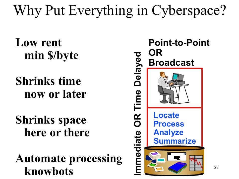 58 Why Put Everything in Cyberspace? Low rent min $/byte Shrinks time now or later Shrinks space here or there Automate processing knowbots Point-to-P