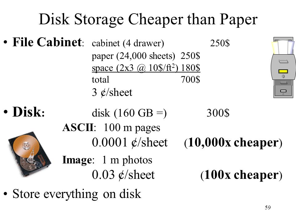 59 Disk Storage Cheaper than Paper File Cabinet : cabinet (4 drawer)250$ paper (24,000 sheets)250$ space (2x3 @ 10$/ft 2 )180$ total700$ 3 ¢/sheet Dis