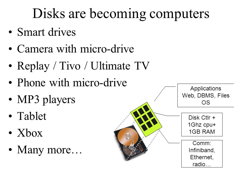 67 Trends: promises NEMS (Nano Electro Mechanical Systems) (http://www.nanochip.com/) also Cornell, IBM, CMU,…http://www.nanochip.com/ 250 Gbpsi by using tunneling electronic microscope Disk replacement Capacity:180 GB now, 1.4 TB in 2 years Transfer rate: 100 MB/sec R&W Latency: 0.5msec Power: 23W active,.05W Standby 10k$/TB now, 2k$/TB in 2004