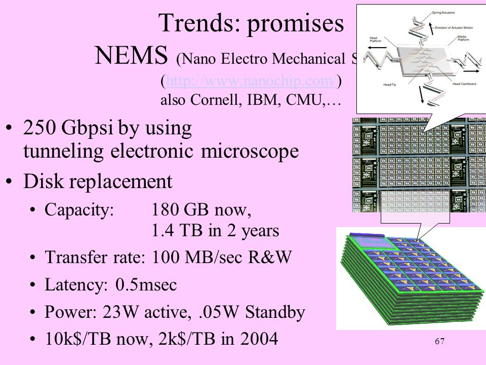 67 Trends: promises NEMS (Nano Electro Mechanical Systems) (http://www.nanochip.com/) also Cornell, IBM, CMU,…http://www.nanochip.com/ 250 Gbpsi by us