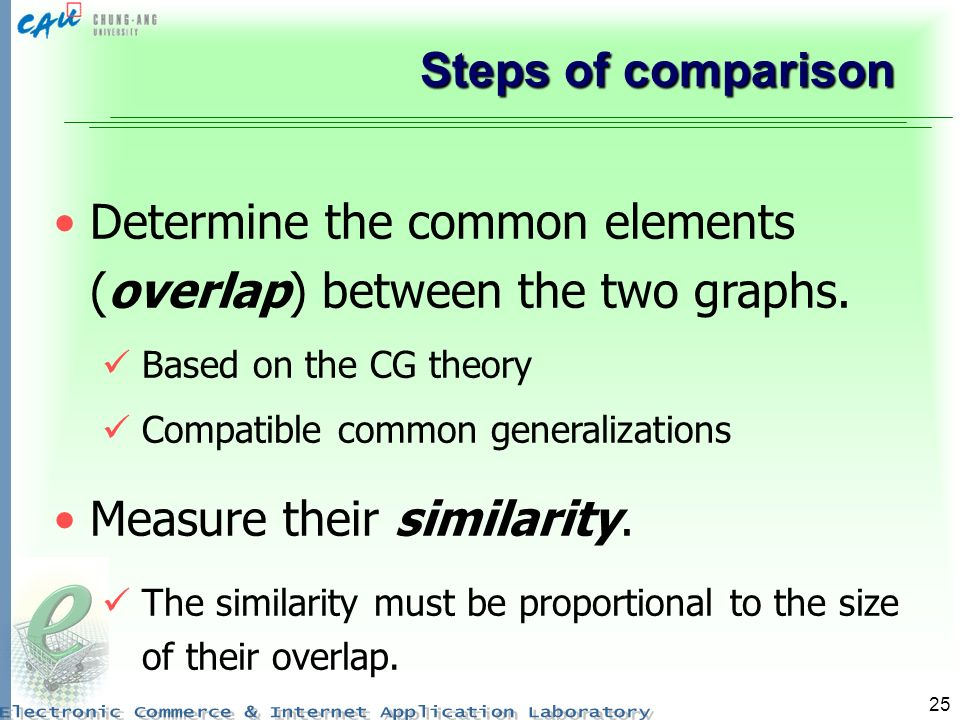 25 Steps of comparison Determine the common elements (overlap) between the two graphs. Based on the CG theory Compatible common generalizations Measur
