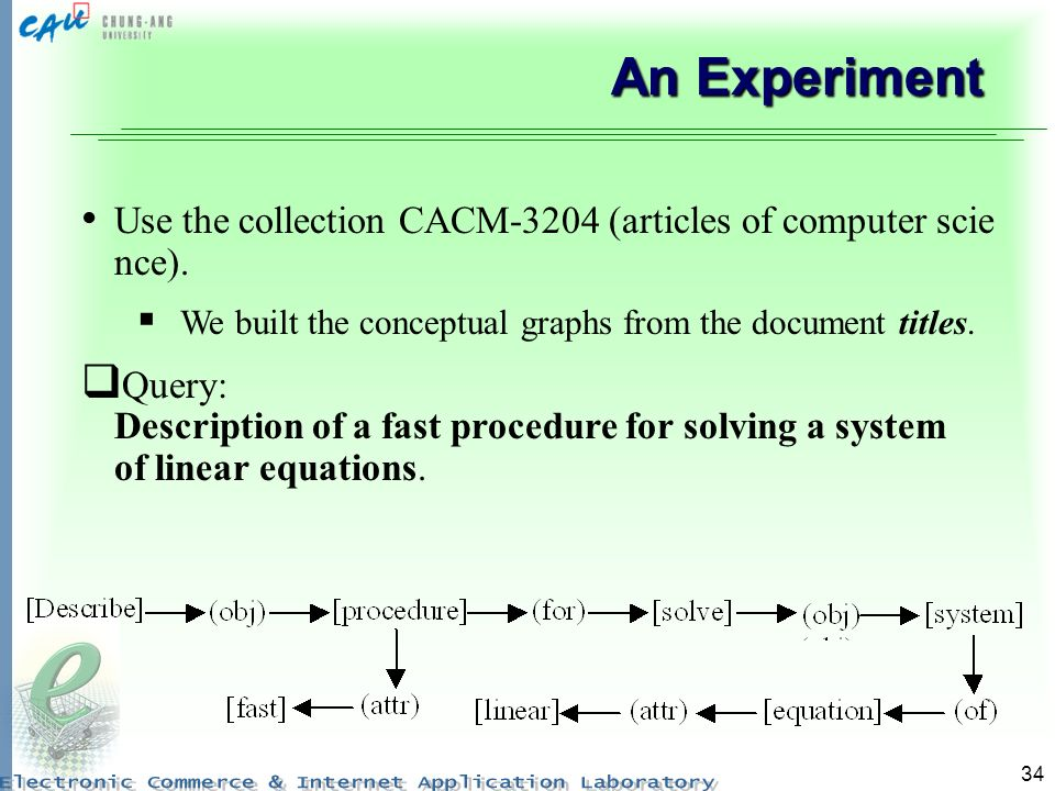 34 An Experiment Use the collection CACM-3204 (articles of computer scie nce). We built the conceptual graphs from the document titles. Query: Descrip