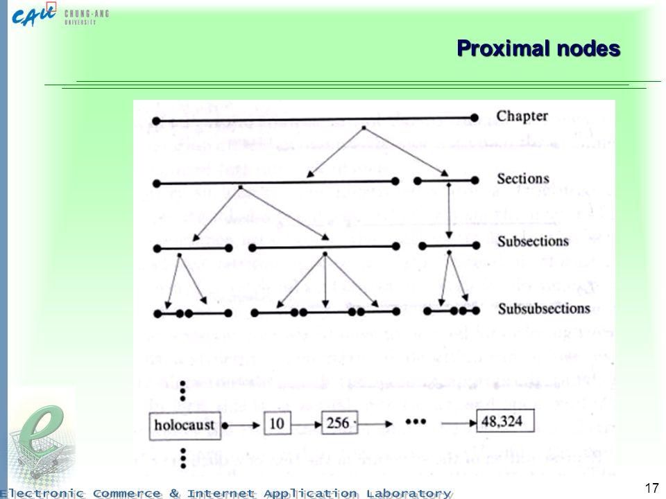 17 Proximal nodes
