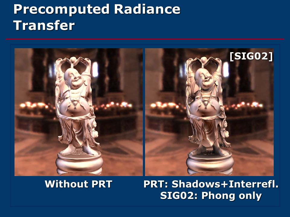 Precomputed Radiance Transfer Without PRT PRT: Shadows+Interrefl. SIG02: Phong only [SIG02]