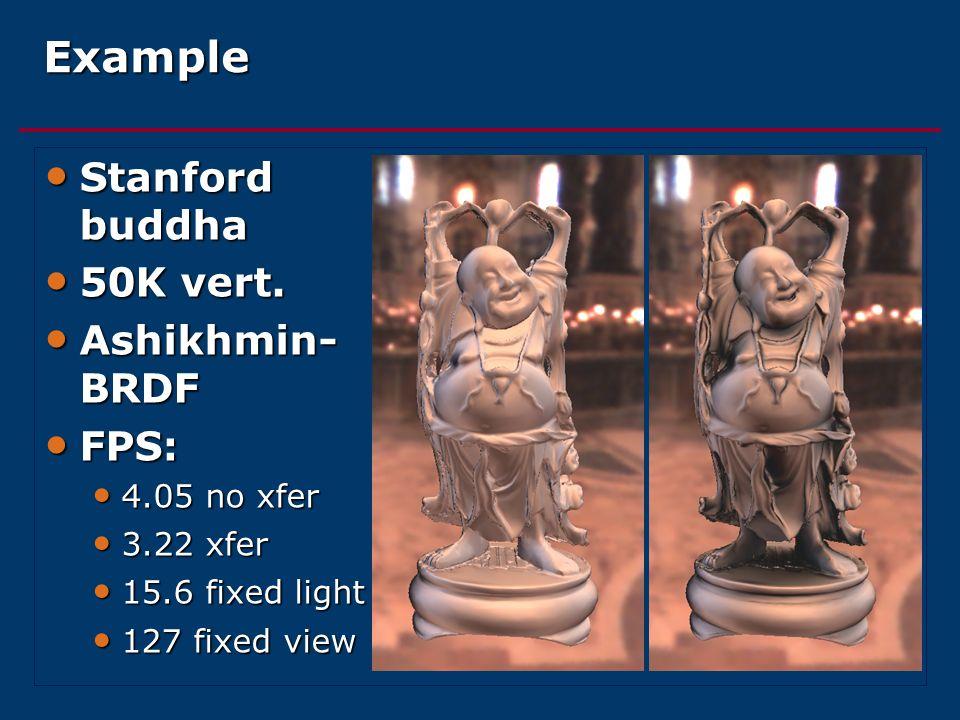 Example Stanford buddha Stanford buddha 50K vert. 50K vert. Ashikhmin- BRDF Ashikhmin- BRDF FPS: FPS: 4.05 no xfer 4.05 no xfer 3.22 xfer 3.22 xfer 15