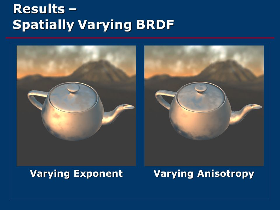 Results – Spatially Varying BRDF Varying Exponent Varying Anisotropy