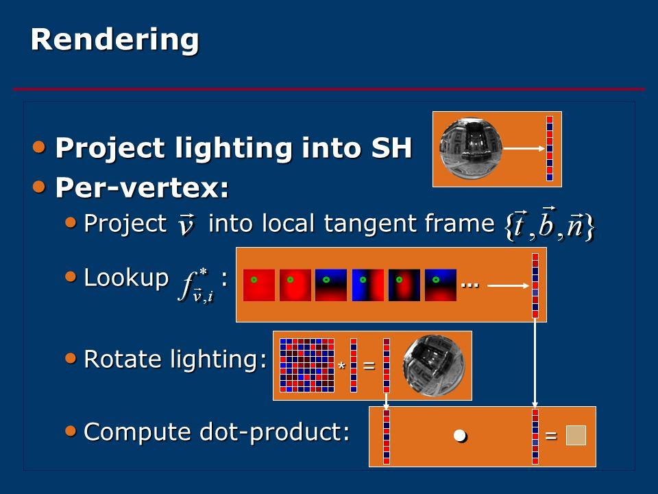 Project lighting into SH Project lighting into SH Per-vertex: Per-vertex: Project into local tangent frame Project into local tangent frame Lookup : L