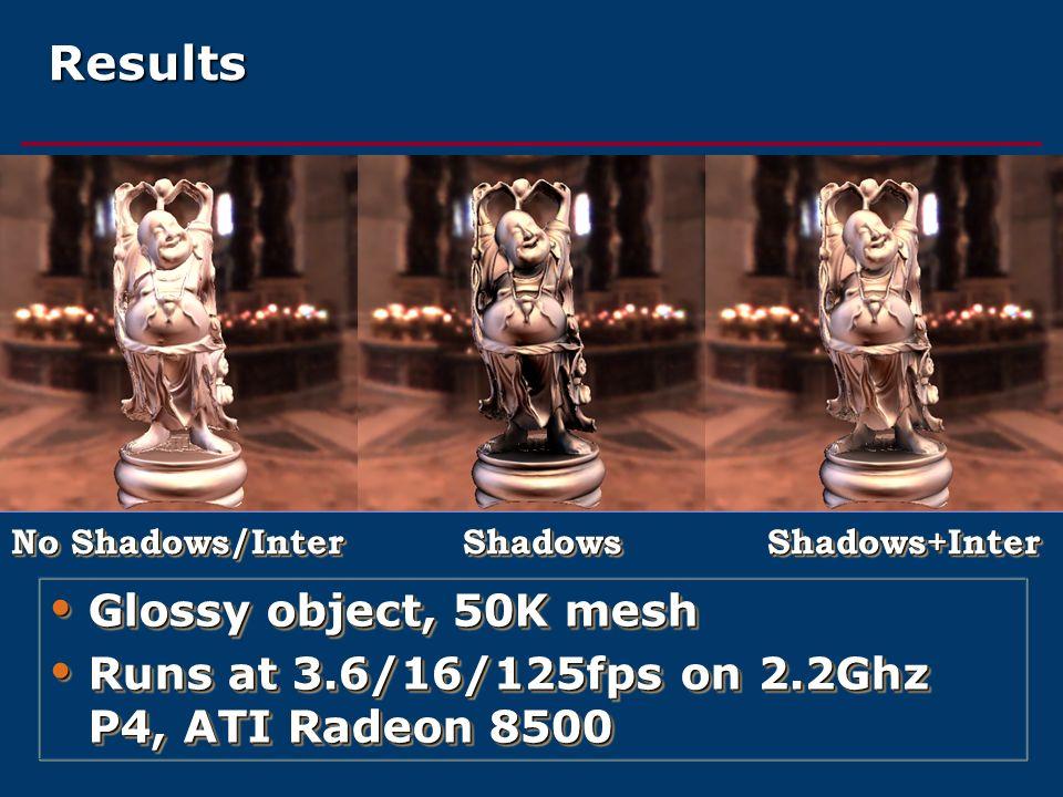Results No Shadows/Inter Shadows Shadows+Inter Glossy object, 50K mesh Glossy object, 50K mesh Runs at 3.6/16/125fps on 2.2Ghz P4, ATI Radeon 8500 Run