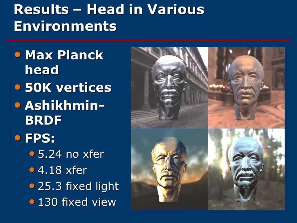 Results – Head in Various Environments Max Planck head Max Planck head 50K vertices 50K vertices Ashikhmin- BRDF Ashikhmin- BRDF FPS: FPS: 5.24 no xfe