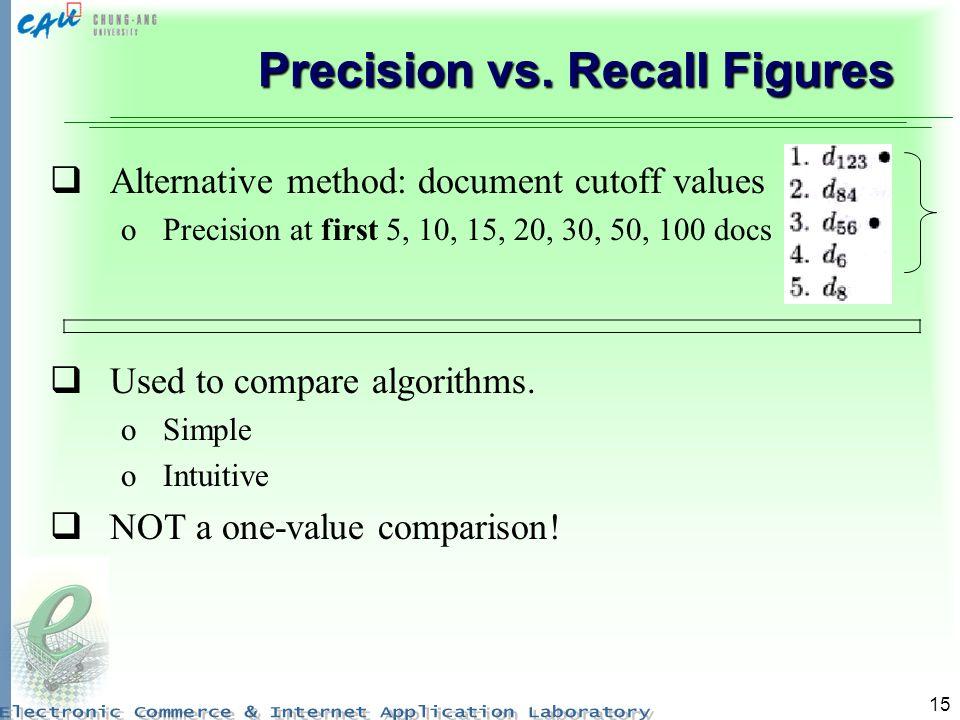 15 Precision vs.
