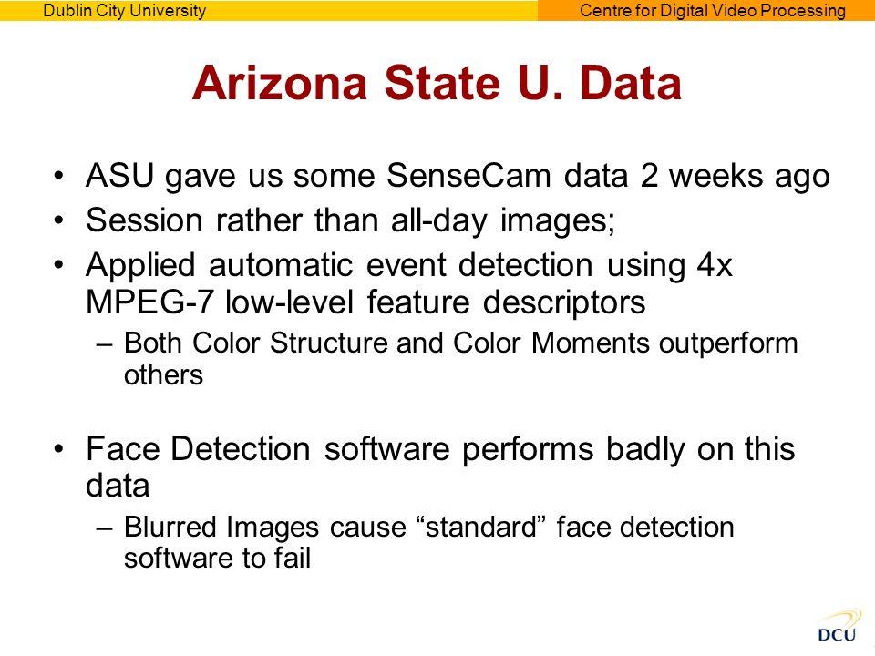 Dublin City UniversityCentre for Digital Video Processing Arizona State U.