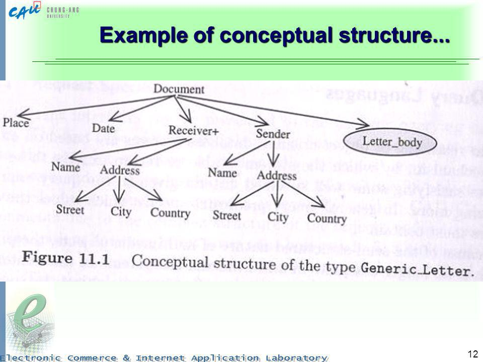 12 Example of conceptual structure...
