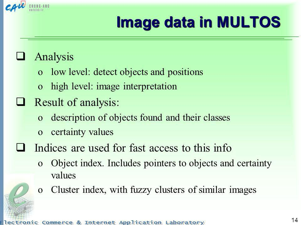 14 Image data in MULTOS Analysis olow level: detect objects and positions ohigh level: image interpretation Result of analysis: odescription of object