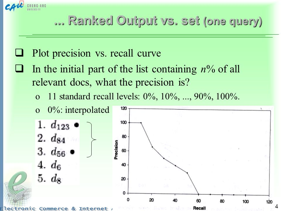 14... Ranked Output vs. set (one query) Plot precision vs. recall curve In the initial part of the list containing n% of all relevant docs, what the p